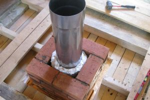 Дымоходные трубы для котлов и газовых колонок